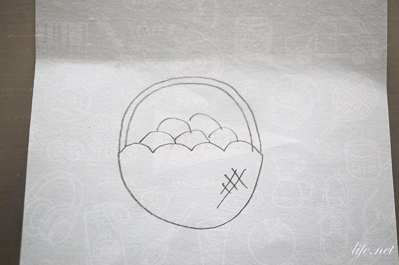 メロンバスケットのイメージ図