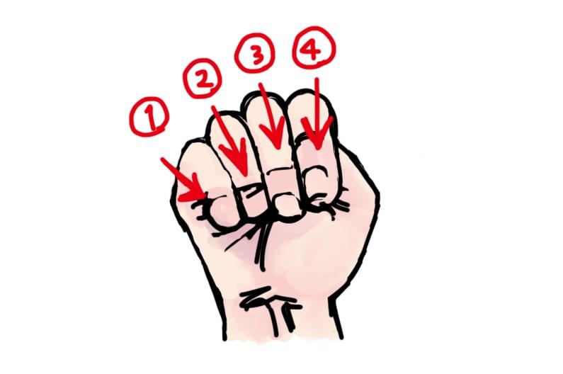 きくち体操の基本の手指の体操のやり方