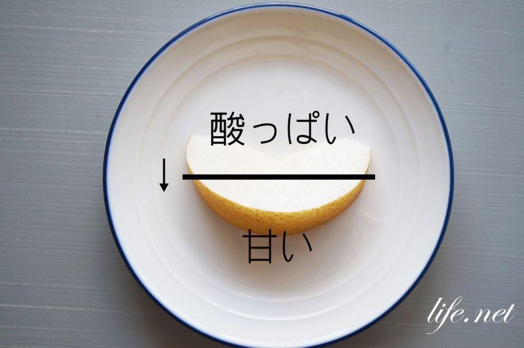 梨の美味しい食べ方、スイカ食べ